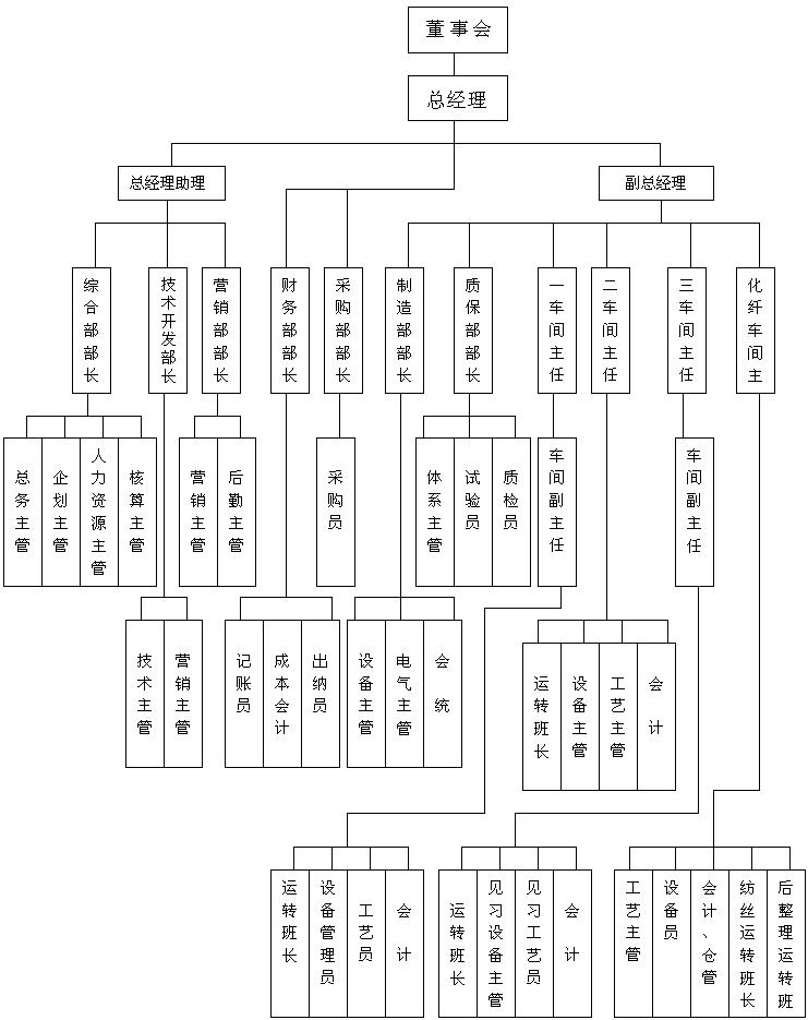 电路 电路图 电子 原理图 741_935 竖版 竖屏
